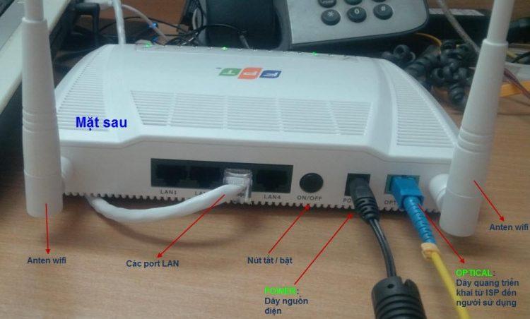 Modem-CIG-93RG-003-750x452